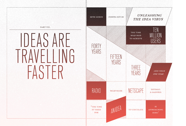 ideas_travelling_faster